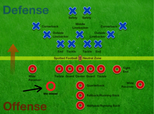 American_Football_Positions2